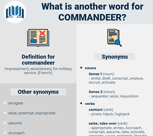 commandeer, synonym commandeer, another word for commandeer, words like commandeer, thesaurus commandeer