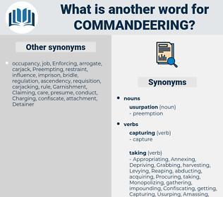 Commandeering, synonym Commandeering, another word for Commandeering, words like Commandeering, thesaurus Commandeering