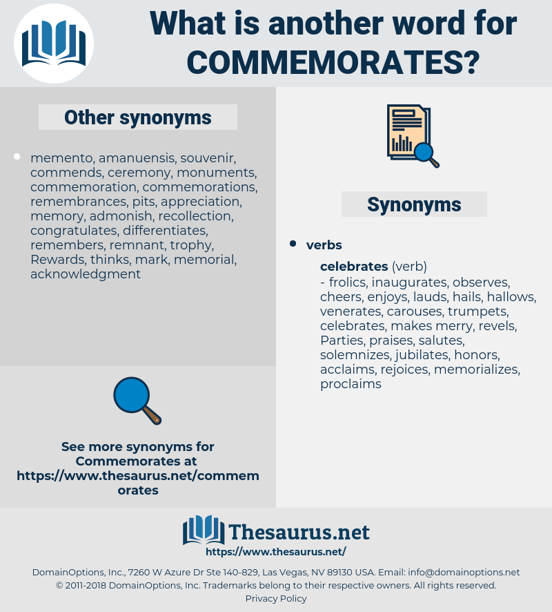 commemorates, synonym commemorates, another word for commemorates, words like commemorates, thesaurus commemorates