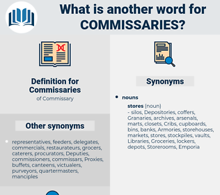 Commissaries, synonym Commissaries, another word for Commissaries, words like Commissaries, thesaurus Commissaries