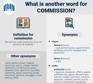 commission, synonym commission, another word for commission, words like commission, thesaurus commission