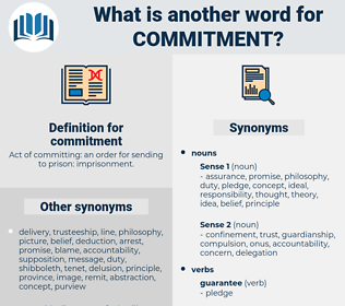 commitment, synonym commitment, another word for commitment, words like commitment, thesaurus commitment