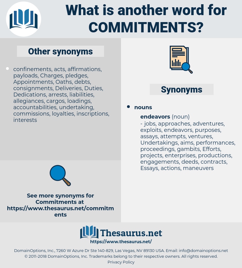 commitments, synonym commitments, another word for commitments, words like commitments, thesaurus commitments