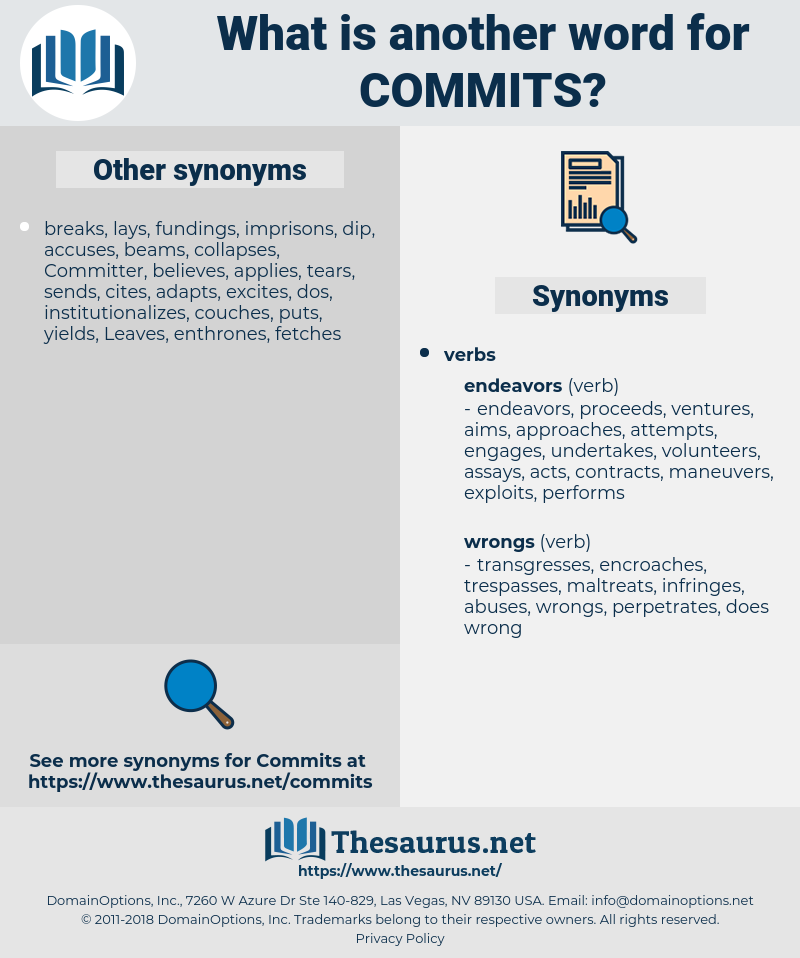 commits, synonym commits, another word for commits, words like commits, thesaurus commits