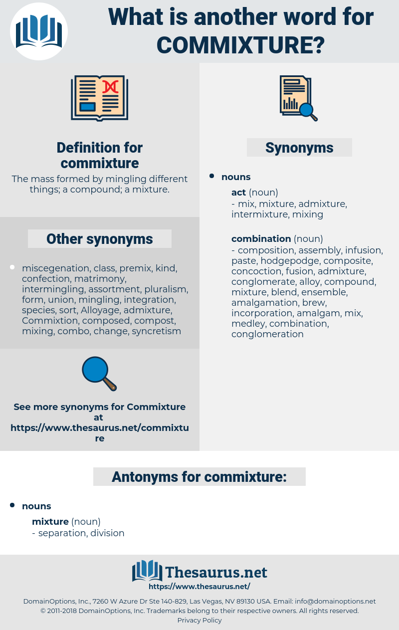 commixture, synonym commixture, another word for commixture, words like commixture, thesaurus commixture