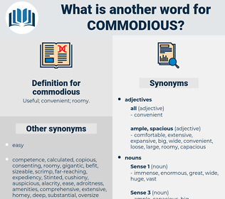 commodious, synonym commodious, another word for commodious, words like commodious, thesaurus commodious