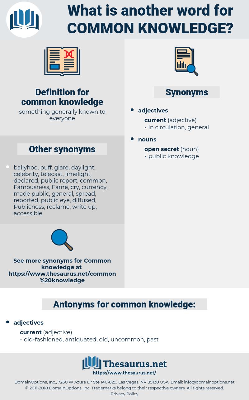 common knowledge, synonym common knowledge, another word for common knowledge, words like common knowledge, thesaurus common knowledge