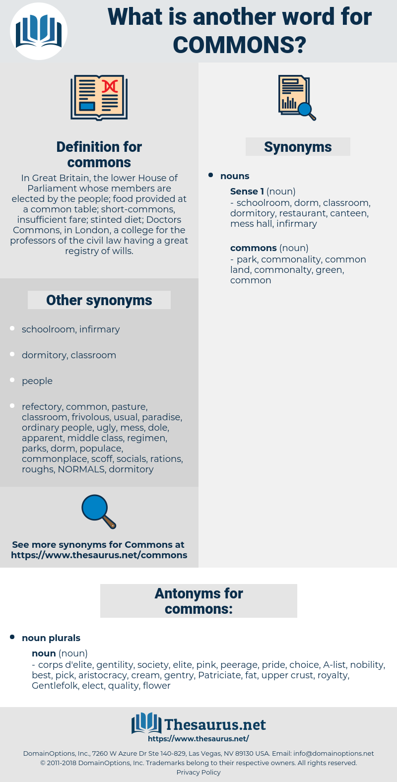 commons, synonym commons, another word for commons, words like commons, thesaurus commons