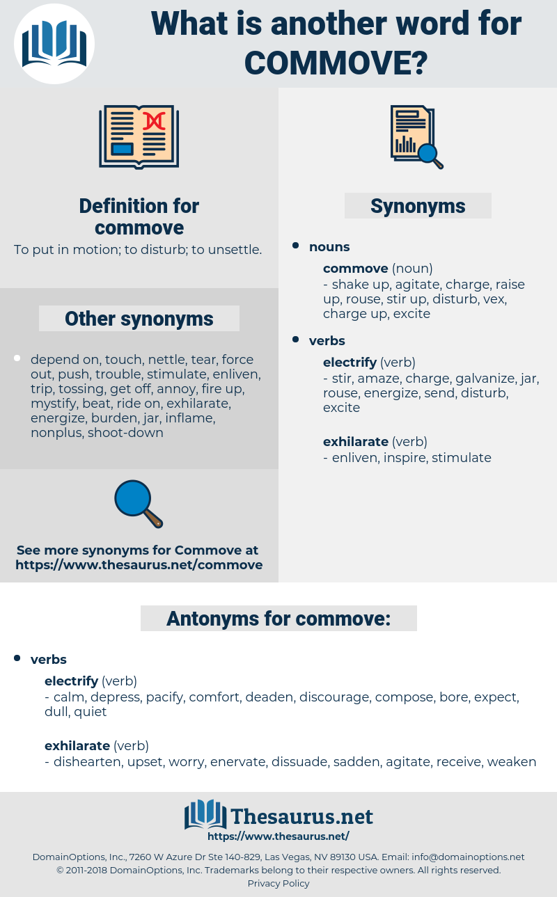 commove, synonym commove, another word for commove, words like commove, thesaurus commove