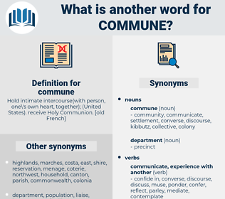commune, synonym commune, another word for commune, words like commune, thesaurus commune