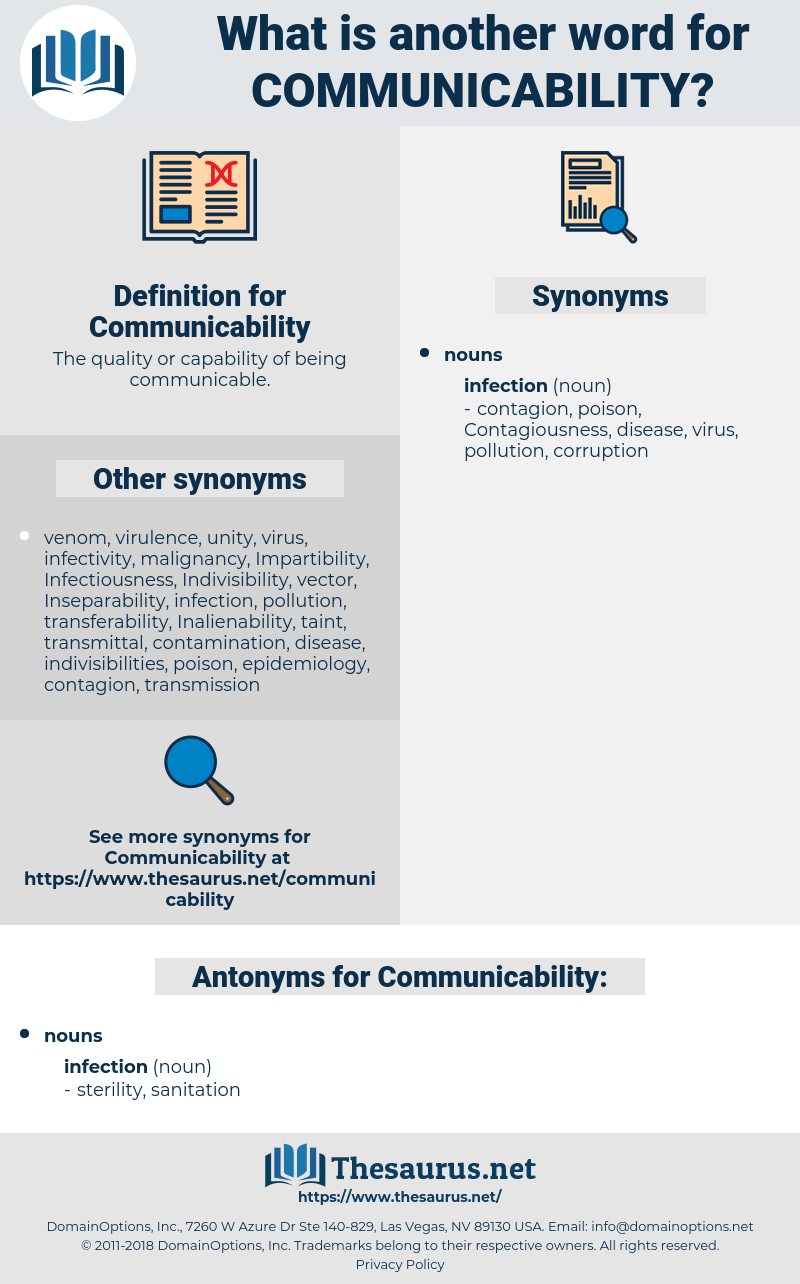 Communicability, synonym Communicability, another word for Communicability, words like Communicability, thesaurus Communicability