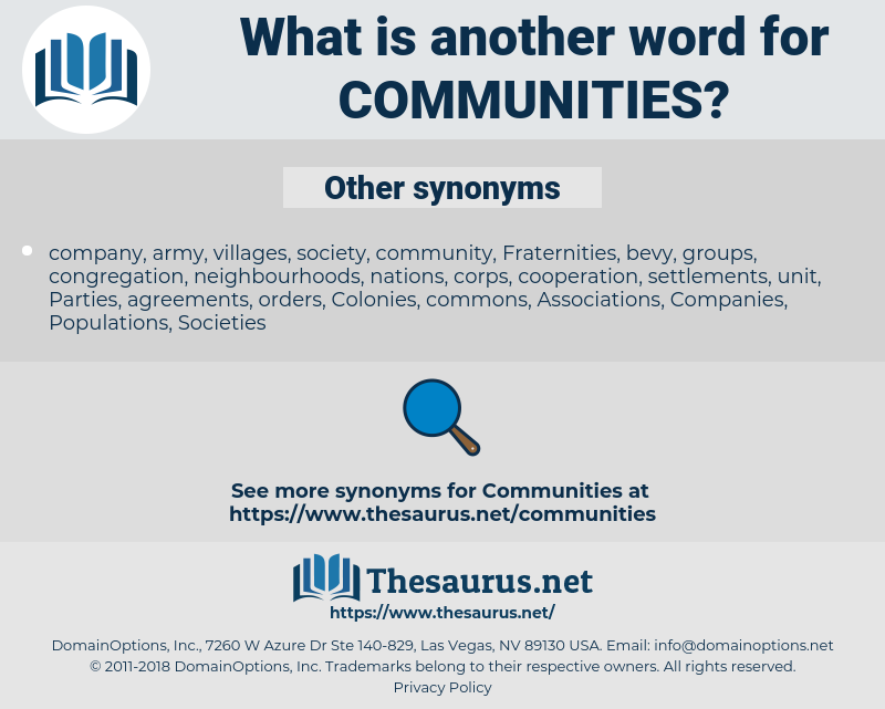 Communities, synonym Communities, another word for Communities, words like Communities, thesaurus Communities