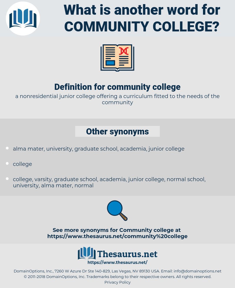 community college, synonym community college, another word for community college, words like community college, thesaurus community college