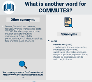 commutes, synonym commutes, another word for commutes, words like commutes, thesaurus commutes