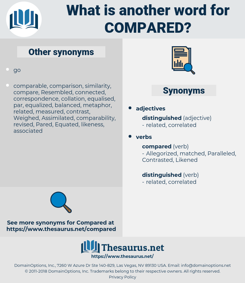 Compared, synonym Compared, another word for Compared, words like Compared, thesaurus Compared