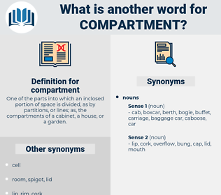 compartment, synonym compartment, another word for compartment, words like compartment, thesaurus compartment