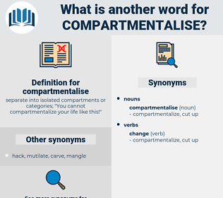 compartmentalise, synonym compartmentalise, another word for compartmentalise, words like compartmentalise, thesaurus compartmentalise