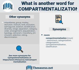 compartmentalization, synonym compartmentalization, another word for compartmentalization, words like compartmentalization, thesaurus compartmentalization