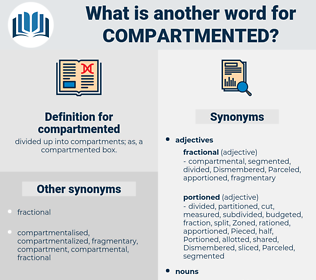 compartmented, synonym compartmented, another word for compartmented, words like compartmented, thesaurus compartmented