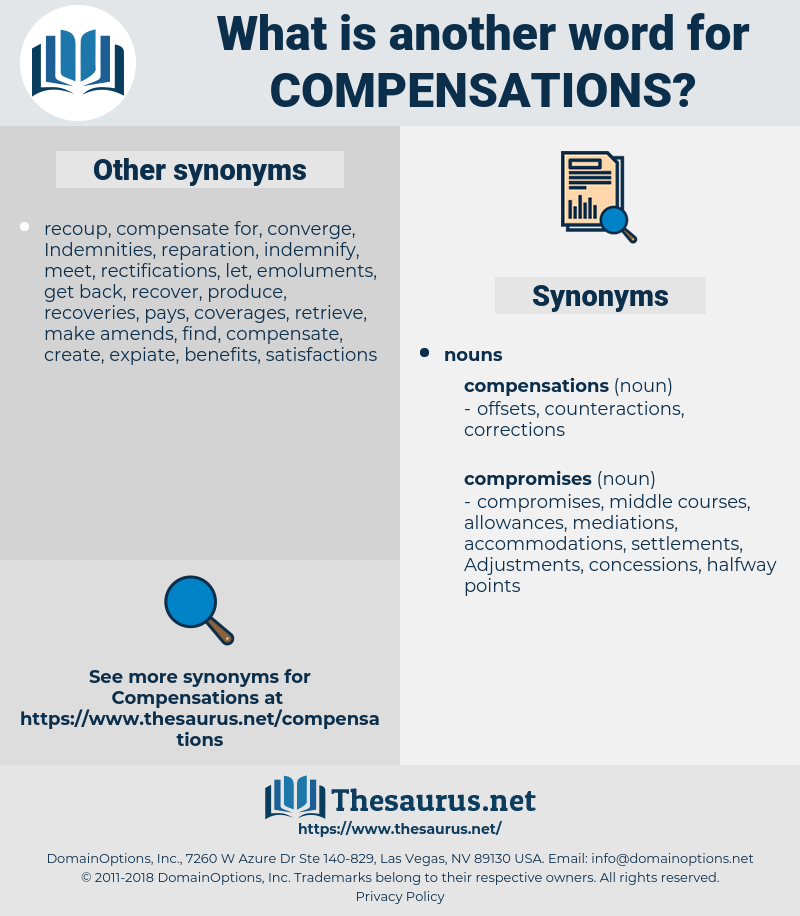 compensations, synonym compensations, another word for compensations, words like compensations, thesaurus compensations