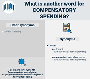 compensatory spending, synonym compensatory spending, another word for compensatory spending, words like compensatory spending, thesaurus compensatory spending