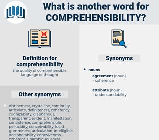 comprehensibility, synonym comprehensibility, another word for comprehensibility, words like comprehensibility, thesaurus comprehensibility