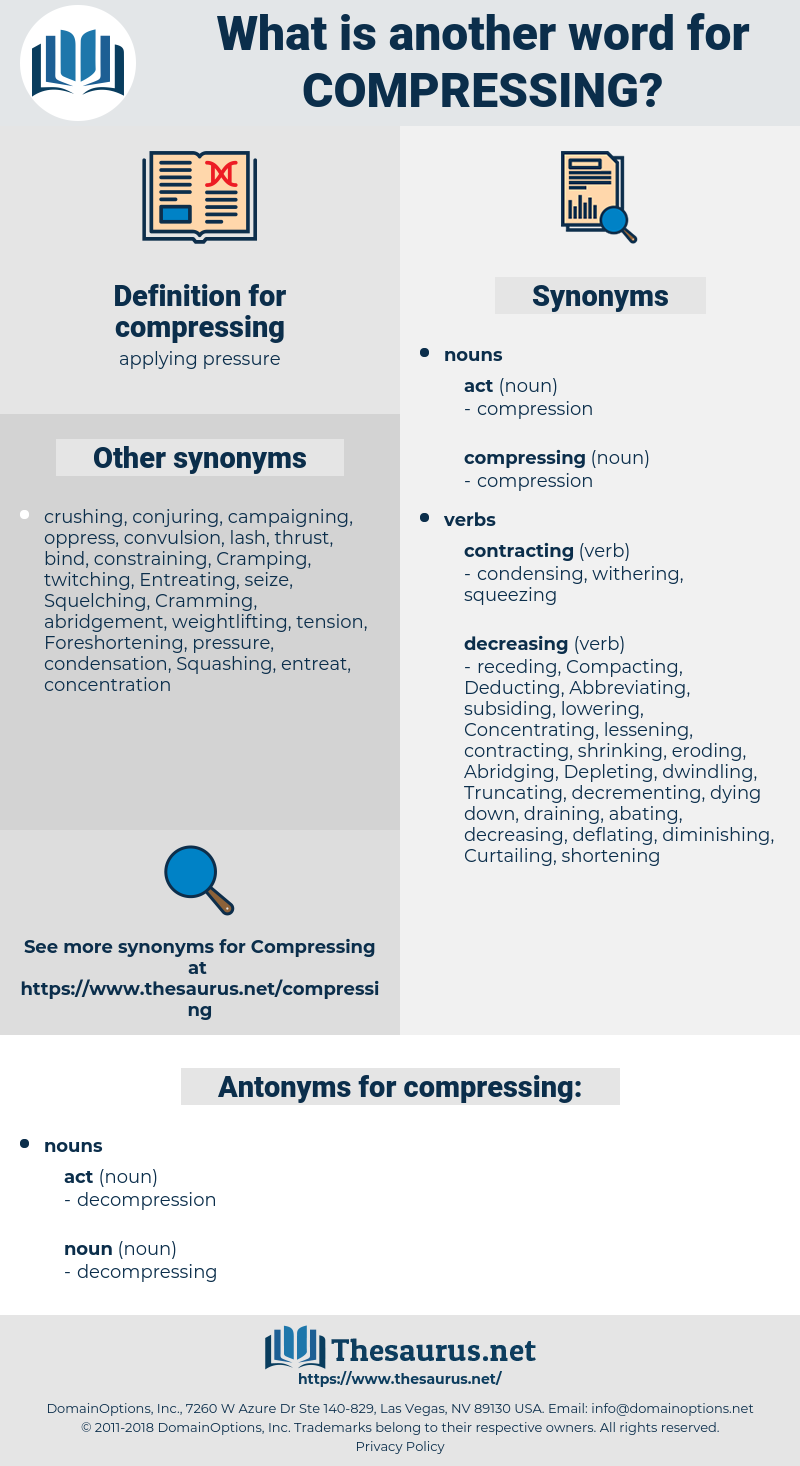 compressing, synonym compressing, another word for compressing, words like compressing, thesaurus compressing