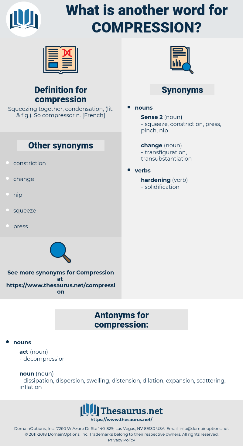 compression, synonym compression, another word for compression, words like compression, thesaurus compression