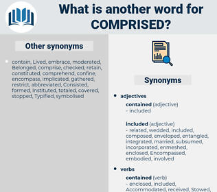 Comprised, synonym Comprised, another word for Comprised, words like Comprised, thesaurus Comprised