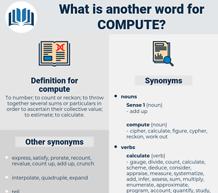 compute, synonym compute, another word for compute, words like compute, thesaurus compute