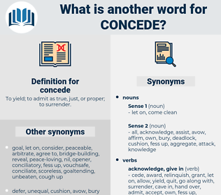 concede, synonym concede, another word for concede, words like concede, thesaurus concede