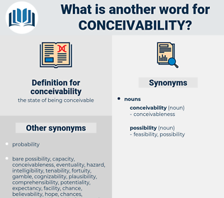 conceivability, synonym conceivability, another word for conceivability, words like conceivability, thesaurus conceivability