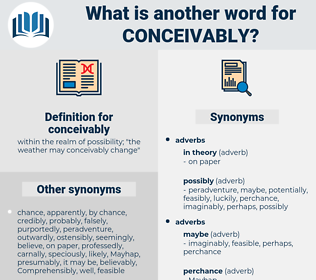 conceivably, synonym conceivably, another word for conceivably, words like conceivably, thesaurus conceivably