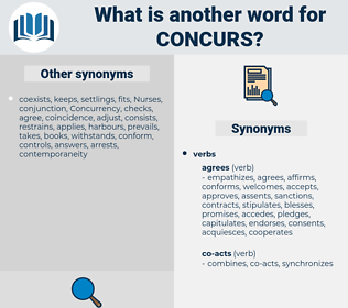 concurs, synonym concurs, another word for concurs, words like concurs, thesaurus concurs