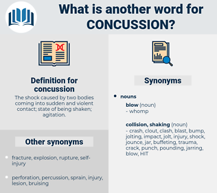 concussion, synonym concussion, another word for concussion, words like concussion, thesaurus concussion