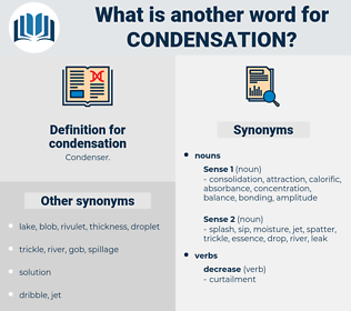 condensation, synonym condensation, another word for condensation, words like condensation, thesaurus condensation