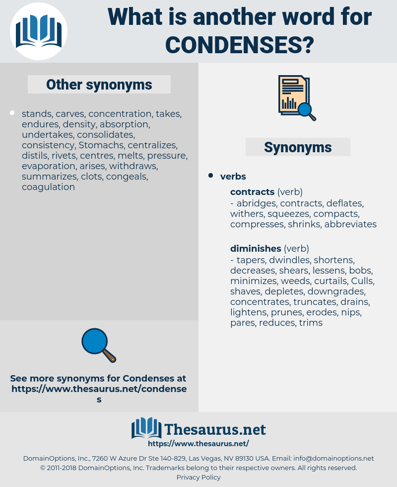 condenses, synonym condenses, another word for condenses, words like condenses, thesaurus condenses