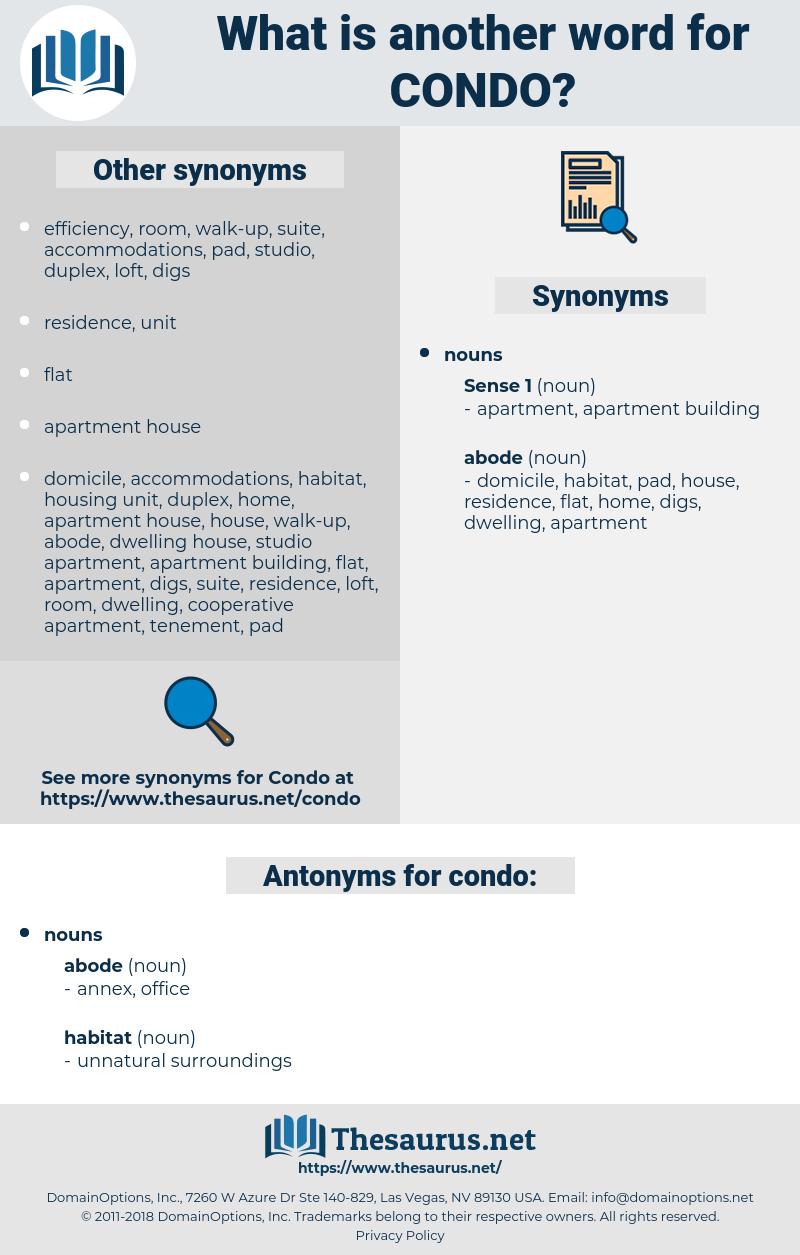 condo, synonym condo, another word for condo, words like condo, thesaurus condo