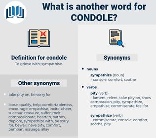 condole, synonym condole, another word for condole, words like condole, thesaurus condole
