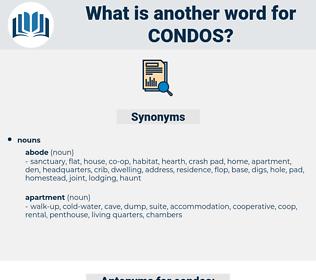 condos, synonym condos, another word for condos, words like condos, thesaurus condos