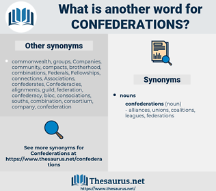 confederations, synonym confederations, another word for confederations, words like confederations, thesaurus confederations