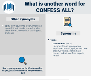 confess all, synonym confess all, another word for confess all, words like confess all, thesaurus confess all