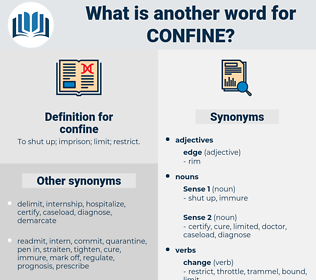 confine, synonym confine, another word for confine, words like confine, thesaurus confine