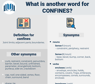 confines, synonym confines, another word for confines, words like confines, thesaurus confines