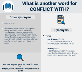 conflict with, synonym conflict with, another word for conflict with, words like conflict with, thesaurus conflict with