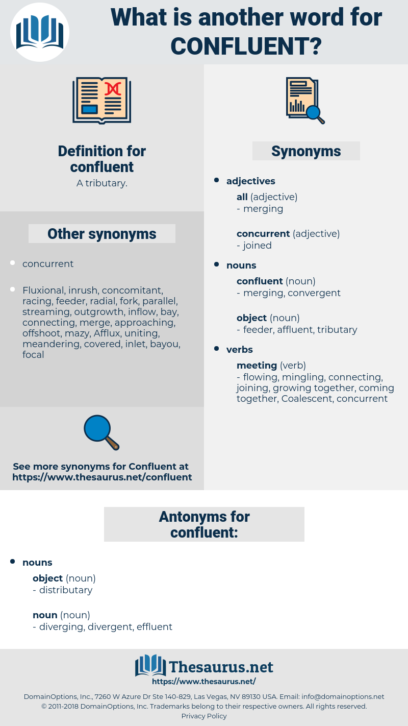 confluent, synonym confluent, another word for confluent, words like confluent, thesaurus confluent