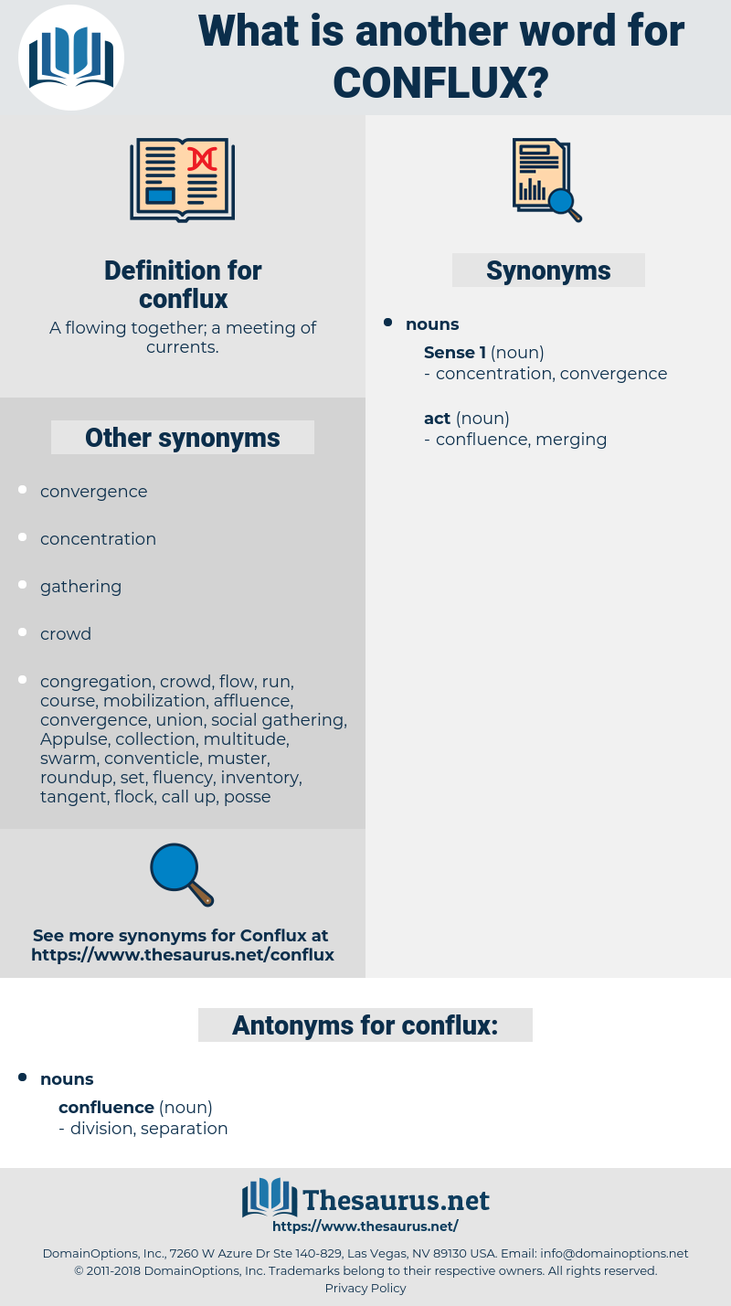 conflux, synonym conflux, another word for conflux, words like conflux, thesaurus conflux