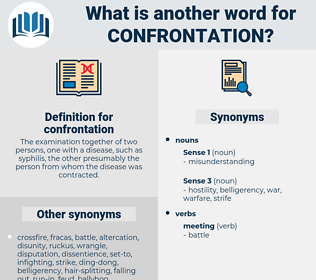 confrontation, synonym confrontation, another word for confrontation, words like confrontation, thesaurus confrontation