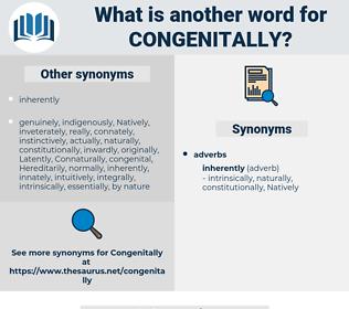 Congenitally, synonym Congenitally, another word for Congenitally, words like Congenitally, thesaurus Congenitally