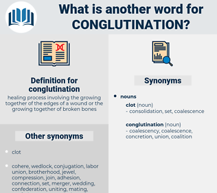 conglutination, synonym conglutination, another word for conglutination, words like conglutination, thesaurus conglutination